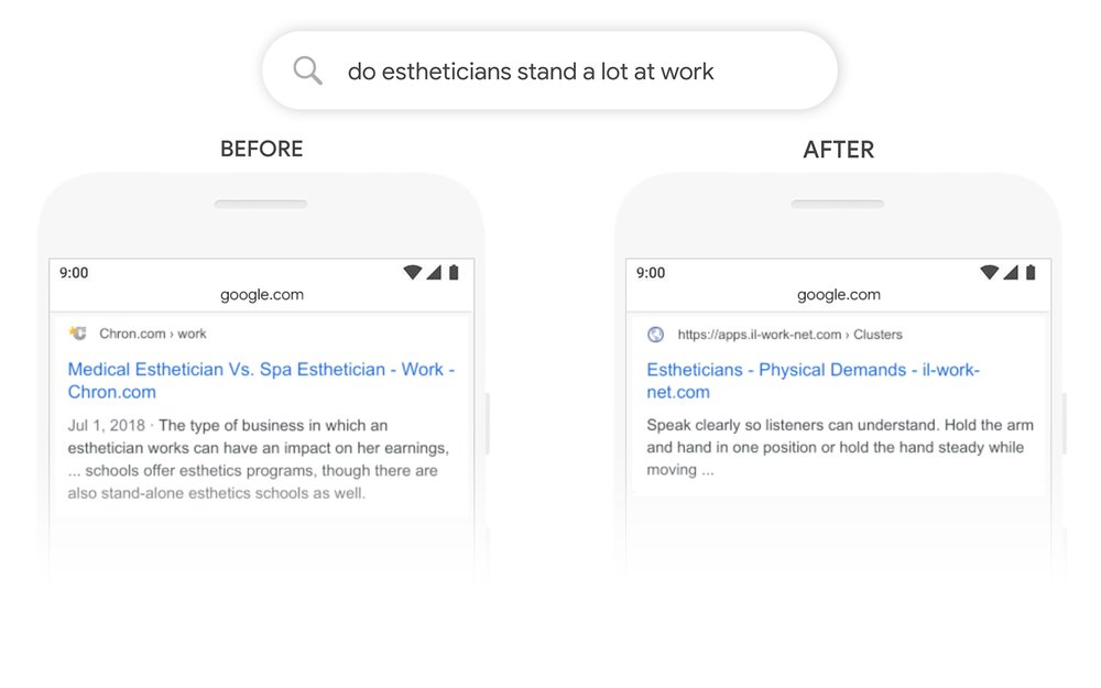 A Google Update is Coming to Better Understand Speech. Here Are 3 Ways it Affects Your Practice